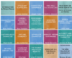 Essay Series on Character and Opportunity   Brookings Institution